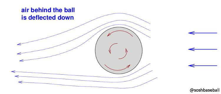 Fastball IMG 3