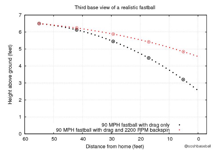 Fastball IMG 5