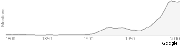 Past Tense Chart