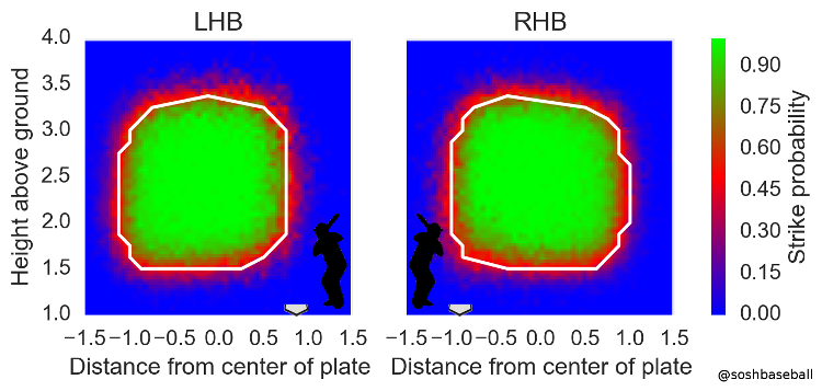 Strike Zone Changes in Counts IMG 1