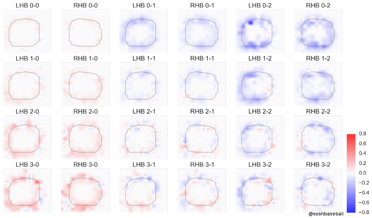 Strike Zone Changes in Counts IMG 4