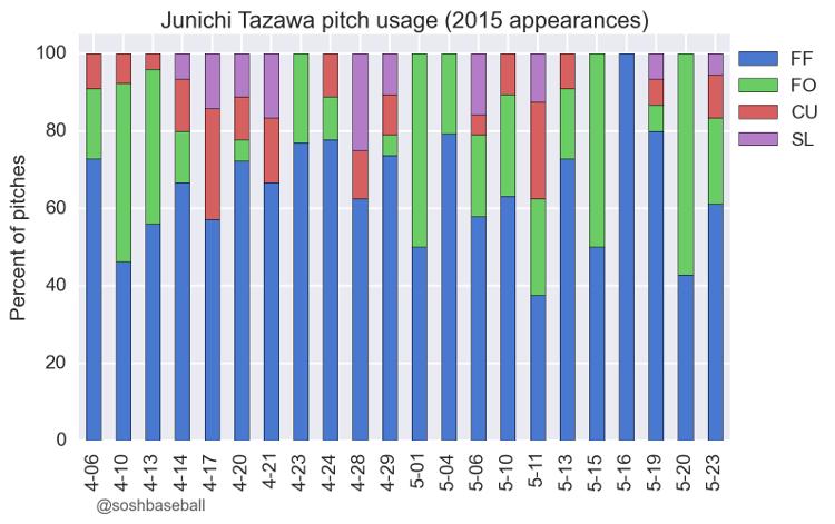 Tazawa IMG 1