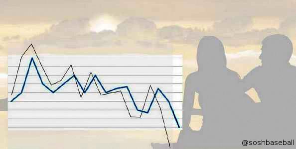 Scoring Decline IMG 3
