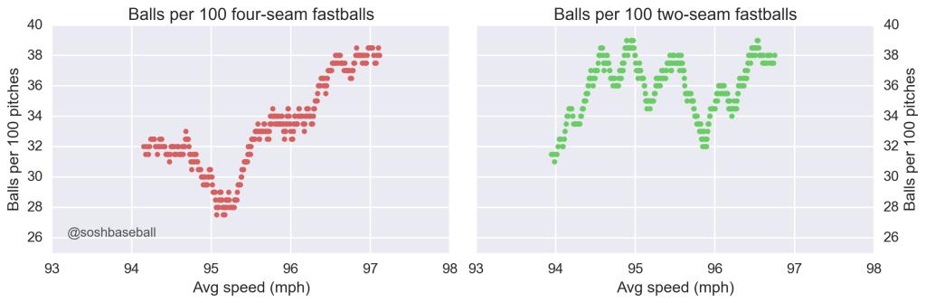 JK_FF_FT_balls