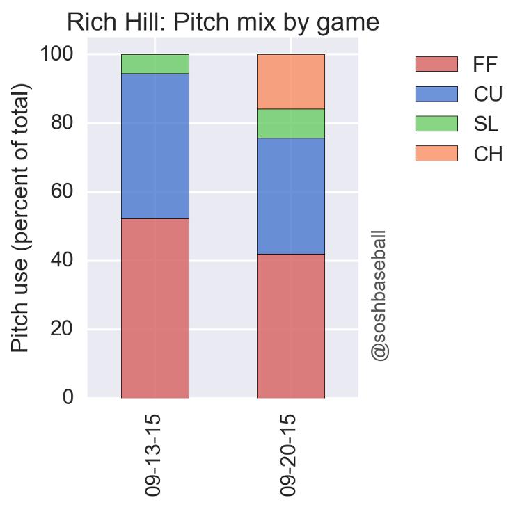 Rich Hill IMG 1