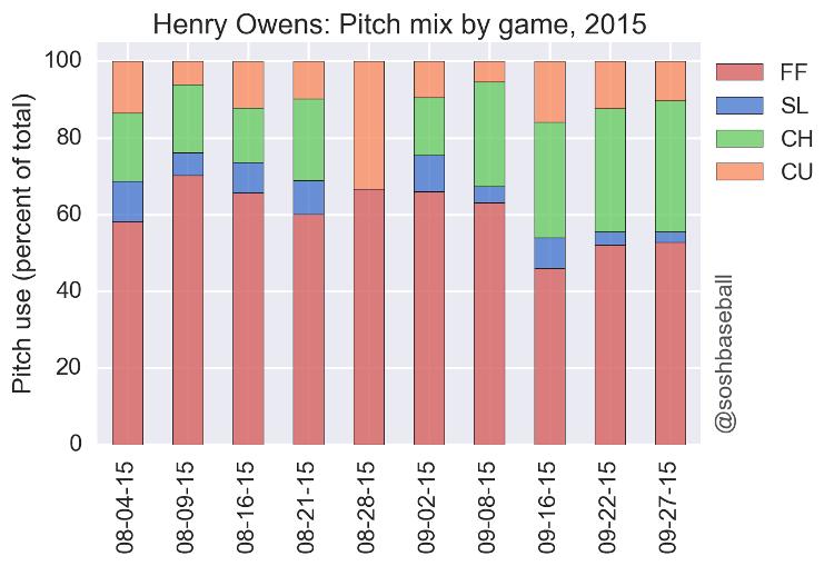 Owens Change IMG 1