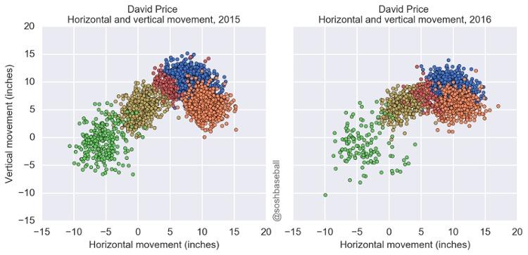 Price-June-2016-img5