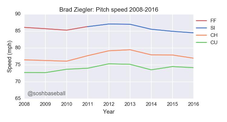 Ziegler IMG 3