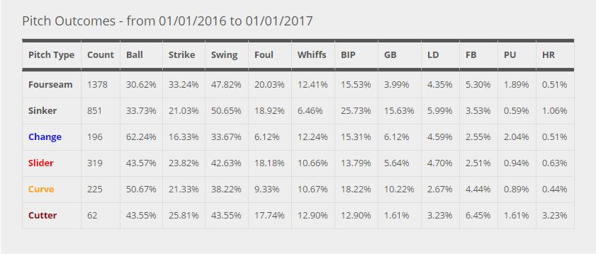 ja-happ-pitch-outcomes