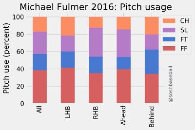 Michael Fulmer