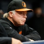 Baltimore Orioles Pitching Staff